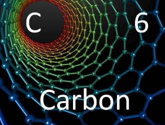 Colloidal Carbon