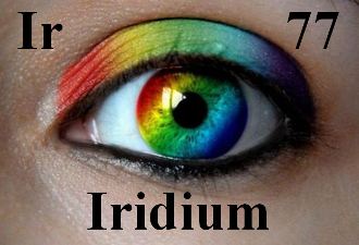 Iridium Ormus Powder