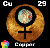Topical Colloidal Copper